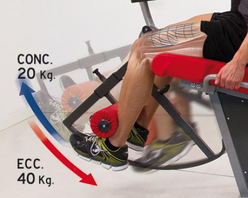 A Kineo edzőrobottal eltérő súllyal edzhetsz a mozdulat koncentrikus és excentrikus fázisaiban
